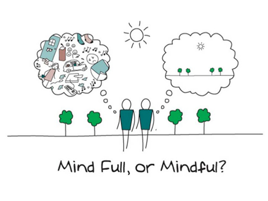 mind-full-or-mindful?