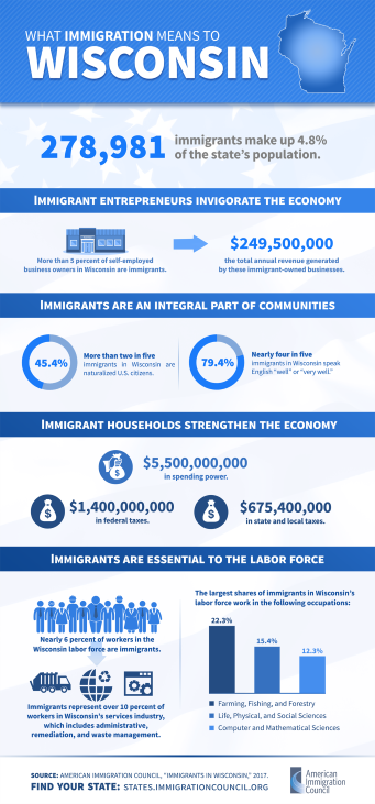 wisconsin-immigration-fact-sheet